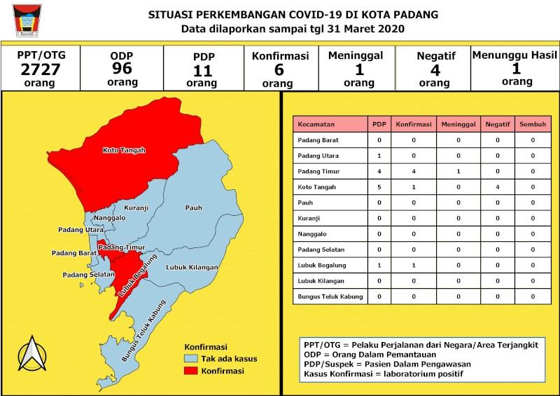 Situasi Terkini Perkembangan Pemantauan Coronavirus Disease (COVID-19) di Kota Padang_01 April 2020