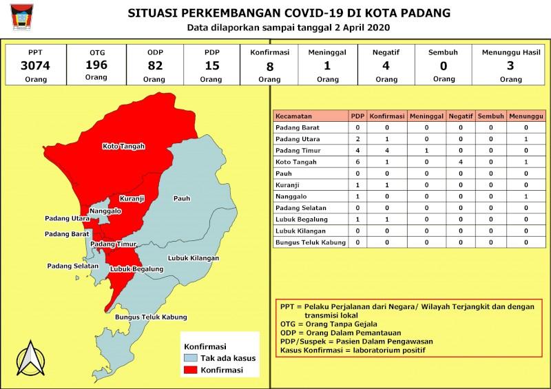 Situasi Terkini Perkembangan Pemantauan Coronavirus Disease (COVID-19) di Kota Padang_03 April 2020