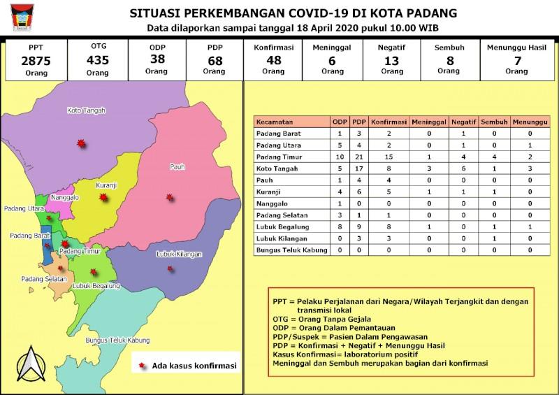Situasi Terkini Perkembangan Kasus Coronavirus Disease (COVID-19) di Kota Padang_18 April 2020 Update Pukul 10.00 WIB