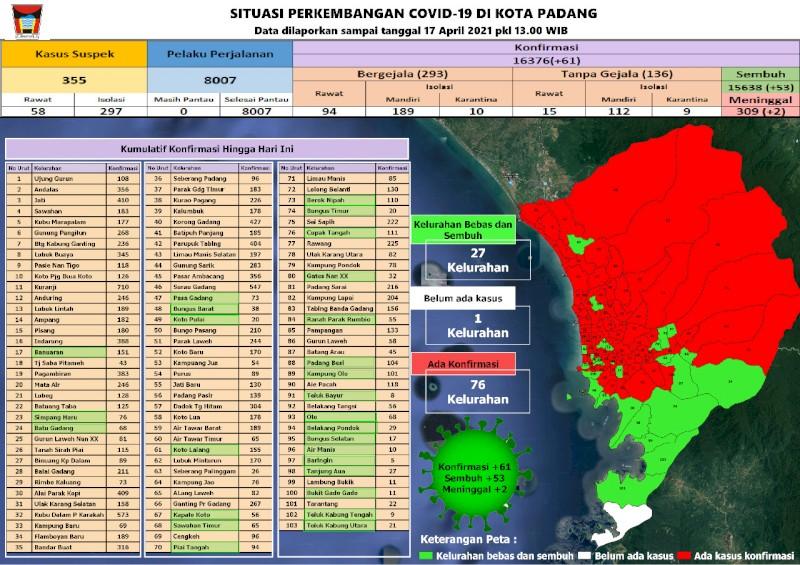 Situasi Terkini Perkembangan Kasus Coronavirus Disease (COVID-19) di Kota Padang_17 April 2021 Update Pukul 13.00 WIB