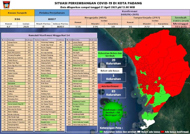Situasi Terkini Perkembangan Kasus Coronavirus Disease (COVID-19) di Kota Padang_21 April 2021 Update Pukul 13.00 WIB