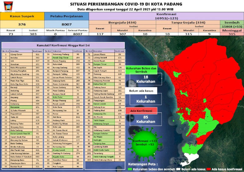 Situasi Terkini Perkembangan Kasus Coronavirus Disease (COVID-19) di Kota Padang_22 April 2021 Update Pukul 13.00 WIB