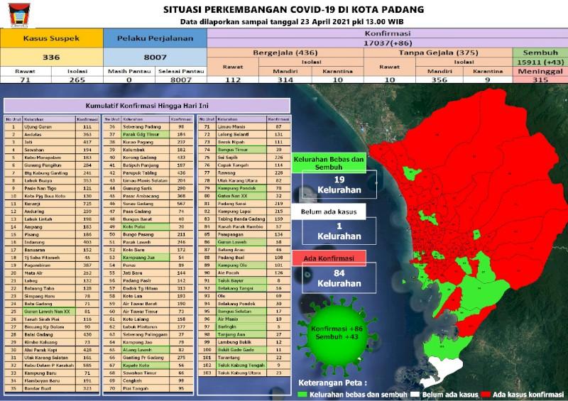Situasi Terkini Perkembangan Kasus Coronavirus Disease (COVID-19) di Kota Padang_23 April 2021 Update Pukul 13.00 WIB