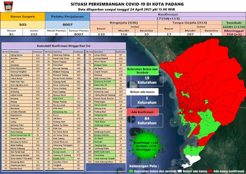 Situasi Terkini Perkembangan Kasus Coronavirus Disease (COVID-19) di Kota Padang_24 April 2021 Update Pukul 13.00 WIB