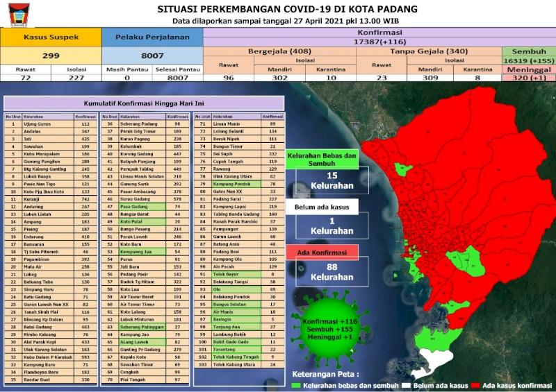 Situasi Terkini Perkembangan Kasus Coronavirus Disease (COVID-19) di Kota Padang_27 April 2021 Update Pukul 13.00 WIB